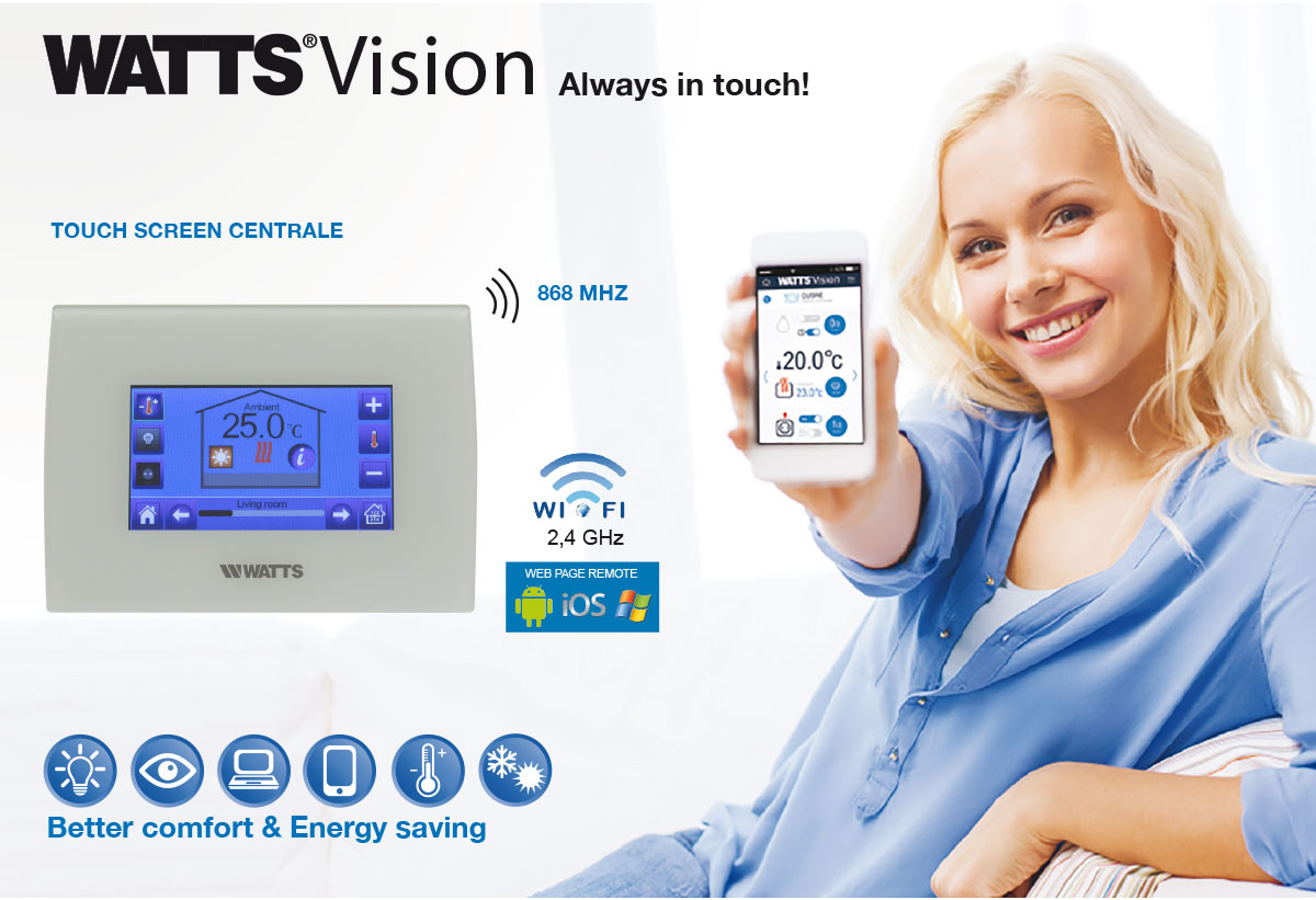 Watts-Vision-Always-in-touch