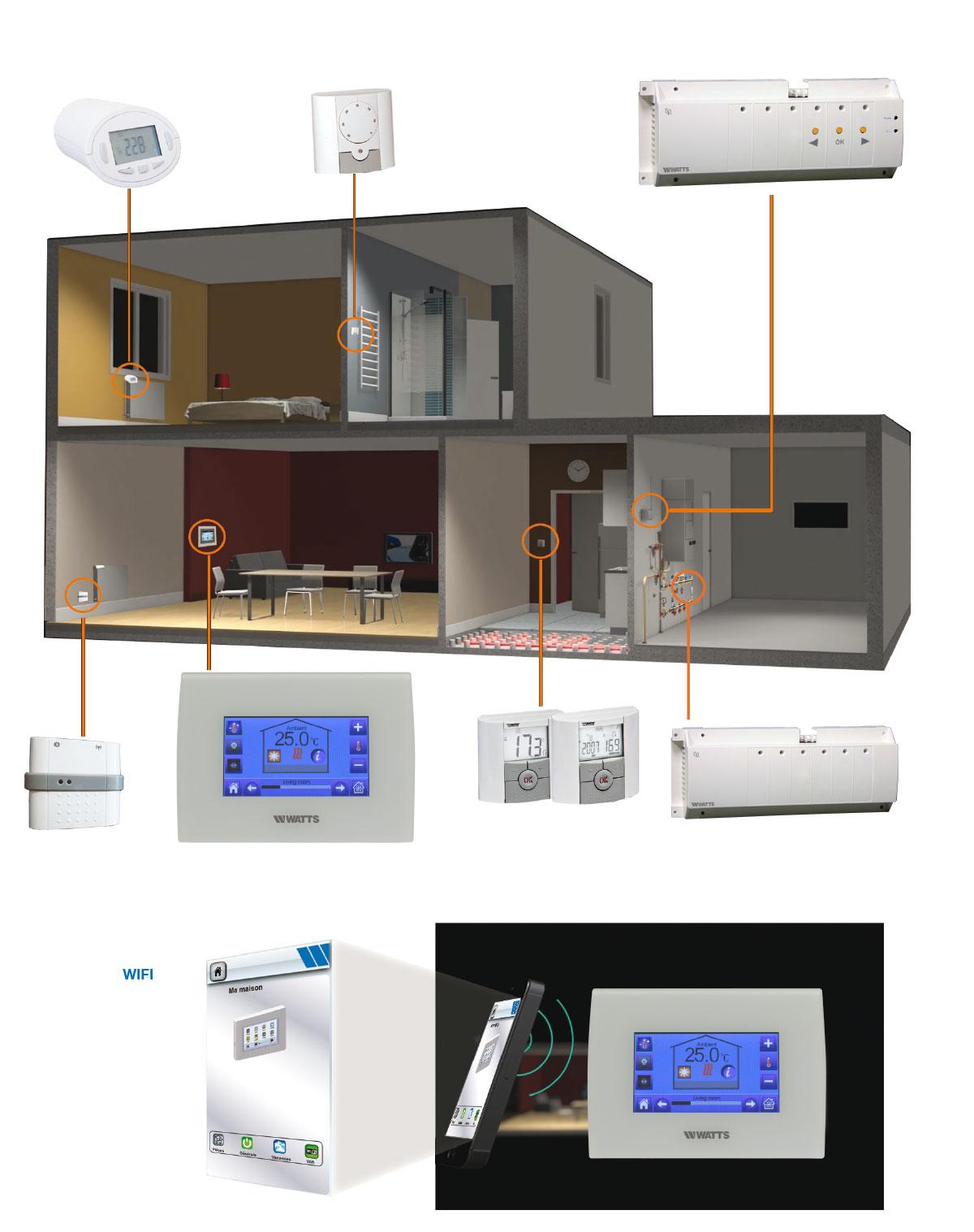 watts vision systeem 868 mhz watts waterbeveiliging. Black Bedroom Furniture Sets. Home Design Ideas